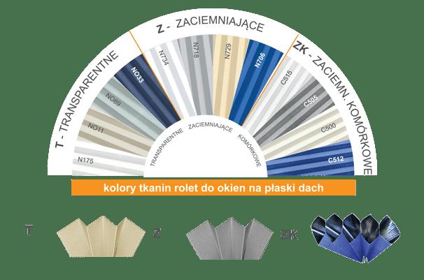 kolory-rolet-na-płaski-dach Roleta plisowana P50K  P50E