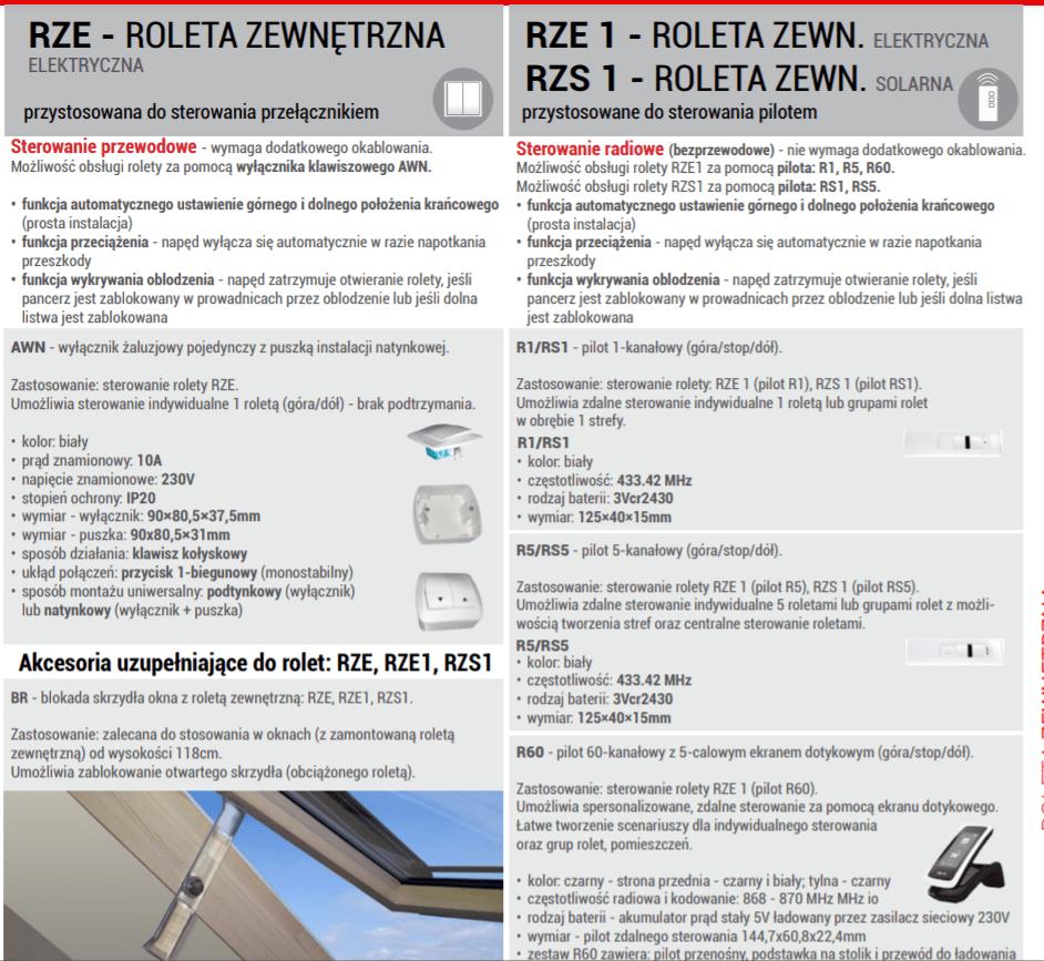 rolety-1 Roleta zewnętrzna solarna RZS1
